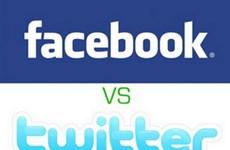 2009: Năm thành công nhất của Twitter, Facebook
