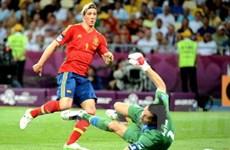 Torres là Vua phá lưới