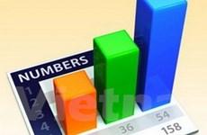 Hội nghị thủ trưởng các cơ quan thống kê ASEAN