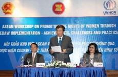 Thúc đẩy các quyền phụ nữ trong Công ước CEDAW