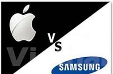 Apple giảm lượng đặt hàng từ Samsung vì kiện cáo