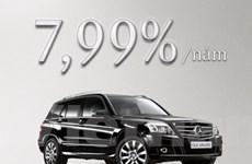 Hãng Mercedes-Benz hỗ trợ cho vay mua xe ôtô