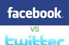 Người Mỹ ngày càng say mê dùng mạng xã hội