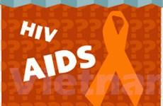 Thế giới cần nỗ lực hơn gấp bội để loại trừ HIV/AIDS