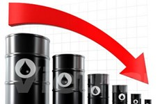 Giá dầu thô giảm nhẹ theo đà của chứng khoán Mỹ
