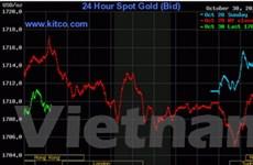 Giá vàng hướng tới tháng giảm mạnh kể từ tháng 5