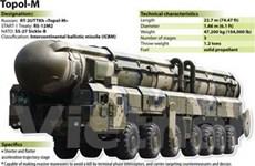 Nga hiện đại hóa binh chủng tên lửa chiến lược