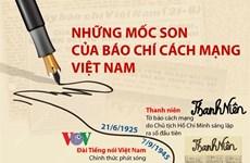 [Infographics] Những mốc son của báo chí cách mạng Việt Nam