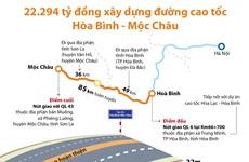 22.294 tỷ đồng xây dựng đường cao tốc Hòa Bình-Mộc Châu