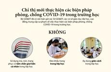 Thực hiện các biện pháp phòng chống COVID-19 trong trường học