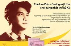[Infographics] Chế Lan Viên - Gương mặt thơ chói sáng nhất thế kỷ XX