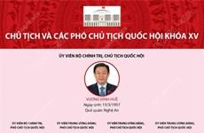 [Infographics] Chủ tịch và các Phó Chủ tịch Quốc hội khóa XV