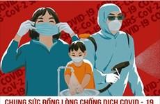 Ấn hành 14 mẫu tranh cổ động tuyên truyền phòng, chống dịch COVID-19