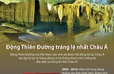 [Infographics] Động Thiên Đường xác lập kỷ lục tráng lệ nhất châu Á
