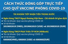 Cách thức đóng góp trực tiếp cho Quỹ vaccine phòng COVID-19