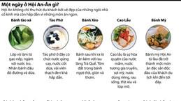 [Infographics] Nên ăn những món gì khi đến phố cổ Hội An?