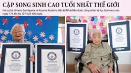 [Infographics] Hai cụ bà song sinh người Nhật Bản lập kỷ lục Guinness