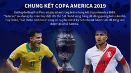 [Infographics] Copa America:Brazil muốn lặp lại màn hủy diệt Peru 5-0