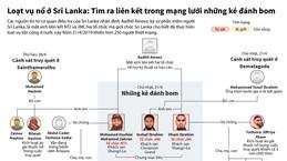 [Infographics] Mạng lưới những kẻ đánh bom ở Sri Lanka
