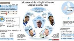Những điều chưa biết về Leicester City - Tân vương Premier League