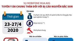 [Infographics] Bị cáo Nguyễn Bắc Son bị tuyên án tù chung thân