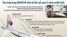 [Infographics] Vụ máy bay MH370 vẫn là ẩn số sau 5 năm mất tích
