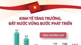[Infographics] Kinh tế tăng trưởng, đất nước vững bước phát triển