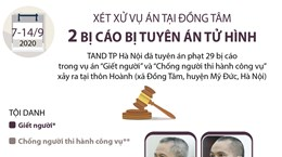 [Infographics] Bản án của các bị cáo trong vụ án tại Đồng Tâm