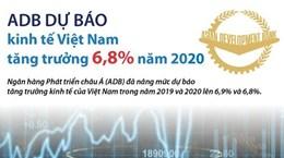 [Infographics] ADB dự báo kinh tế Việt Nam tăng trưởng 6,8% năm 2020