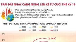 [Infographics] Trái Đất ngày càng nóng lên kể từ cuối thế kỷ 19