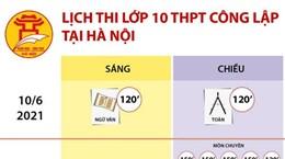 [Infographics] Lịch thi lớp 10 THPT công lập tại Hà Nội