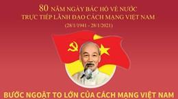 80 năm Ngày Bác Hồ về nước: Bước ngoặt của cách mạng Việt Nam