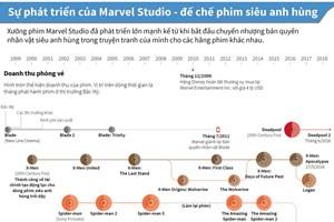 [Infographics] Marvel Studio - 'đế chế' phim siêu anh hùng