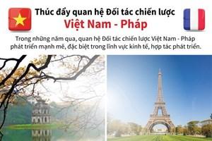 [Infographics] Thúc đẩy quan hệ Đối tác chiến lược Việt Nam-Pháp