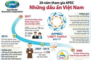 [Infographics] 20 năm tham gia APEC: Những dấu ấn Việt Nam