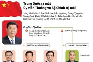 [Infographics] Trung Quốc ra mắt ủy viên thường vụ Bộ Chính trị mới