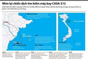 Nhìn lại chiến dịch tìm kiếm máy bay CASA-212 và 9 quân nhân