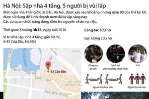 [Infographics] Hà Nội: Sập nhà 4 tầng, 5 người bị vùi lấp