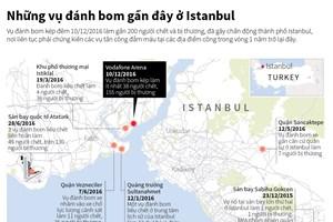 [Infographics] Những vụ đánh bom gần đây ở thành phố Istanbul