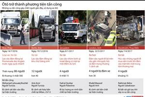 Điểm lại 5 vụ tấn công khủng bố bằng ôtô gây chấn động thế giới