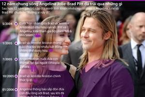 [Infographics] 12 năm chung sống của Angelina Jolie và Brad Pitt