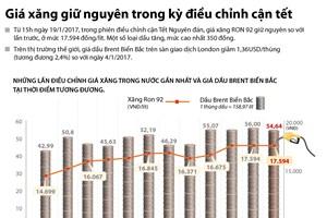 [Infographics] Giá xăng giữ nguyên trong kỳ điều chỉnh cận tết