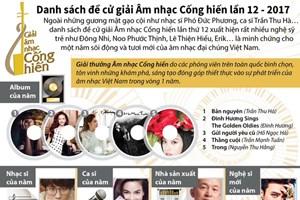 [Infographics] Danh sách đề cử giải Âm nhạc Cống hiến lần 12