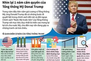 [Infographics] Nhìn lại 1 năm cầm quyền của Tổng thống Mỹ