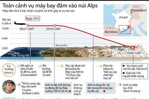 [Infographics] Toàn cảnh vụ máy bay Airbus A320 đâm vào núi Alps