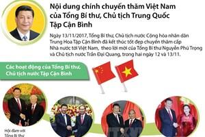 Nội dung chính chuyến thăm Việt Nam của Chủ tịch Trung Quốc
