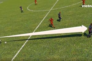 [Videographics] Ứng dụng lợi hại của dữ liệu lớn trong bóng đá