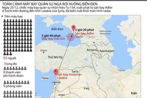 [Infographics] Toàn cảnh máy bay quân sự Nga rơi xuống biển Đen
