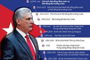 [Infographics] Chủ tịch Hội đồng Nhà nước Cuba thăm Việt Nam