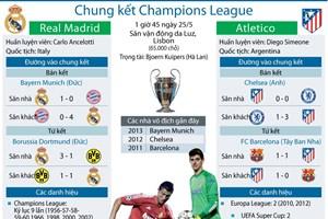 [Infographics] Toàn cảnh chung kết Champions League 2014